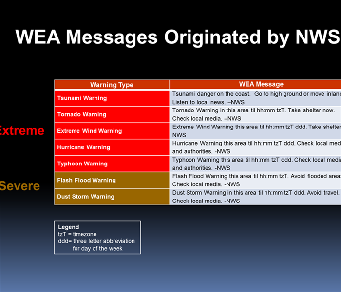 Storm Damage Wireless Emergency Alerts