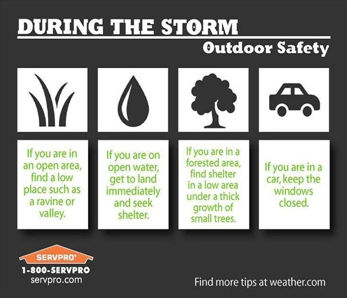 Storm Damage During the Storm: Outdoor Safety